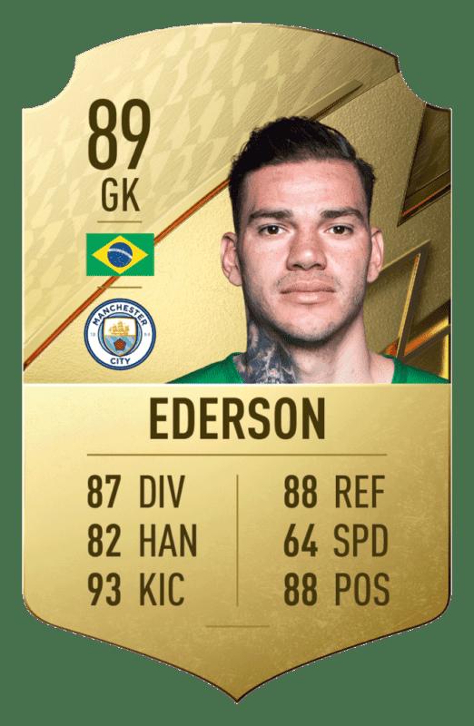 FIFA 22: revelado el top 20 de jugadores de la Premier League con mayor media Ederson Moraes