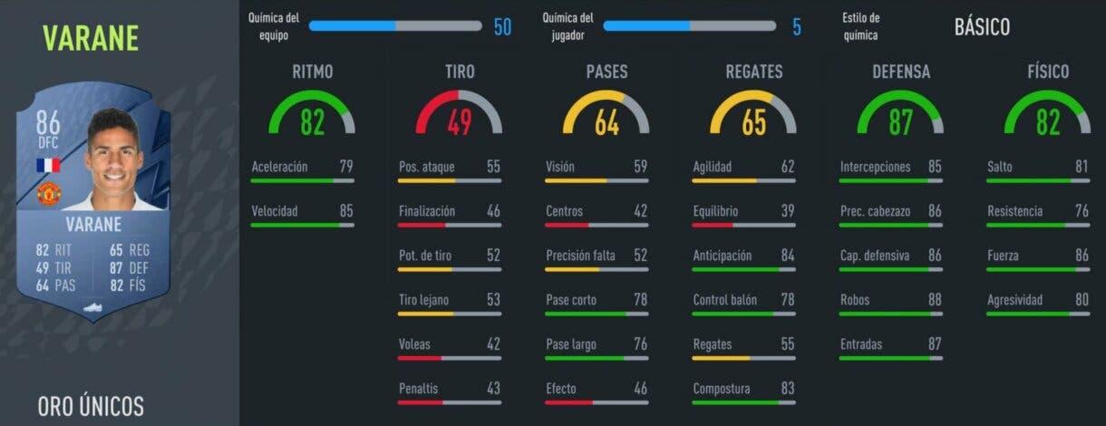 FIFA 22: los centrales oro más rápidos de Ultimate Team y Modo Carrera Varane