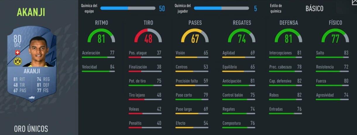FIFA 22: los centrales oro más rápidos de Ultimate Team y Modo Carrera Akanji
