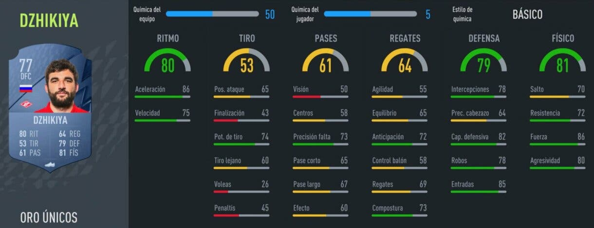 FIFA 22: los centrales oro más rápidos de Ultimate Team y Modo Carrera Dzhikiya