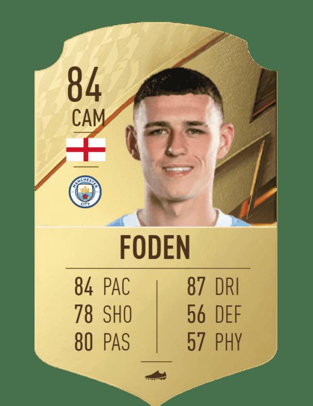 FIFA 22 medias: estas son todas las cartas reveladas del Manchester City Ultimate Team Foden