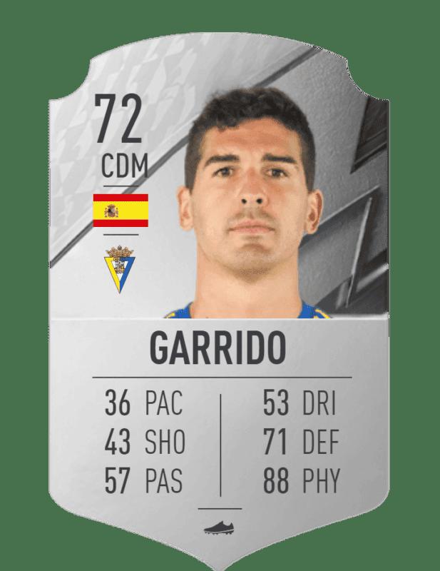 FIFA 22 medias: los jugadores con más físico en Ultimate Team y Modo Carrera Garrido
