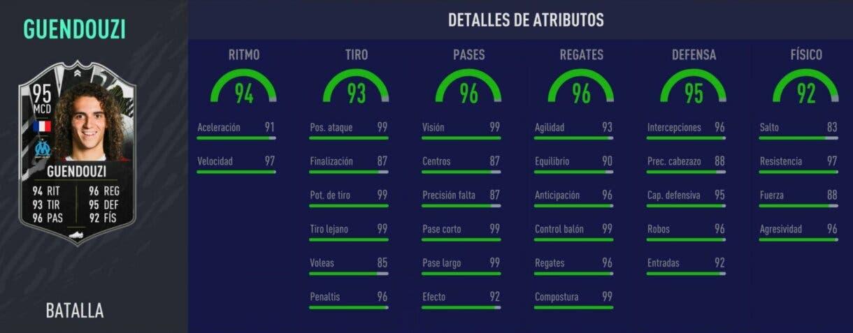 Stats in game de Guendouzi Showdown. FIFA 21 Ultimate Team