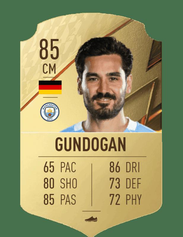 FIFA 22 medias: estas son todas las cartas reveladas del Manchester City Ultimate Team Gündogan