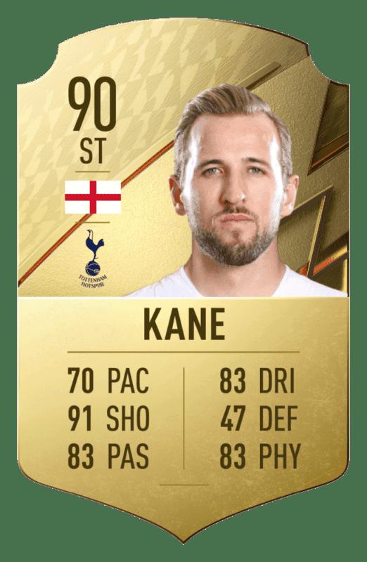 FIFA 22: revelado el top 20 de jugadores de la Premier League con mayor media Harry Kane