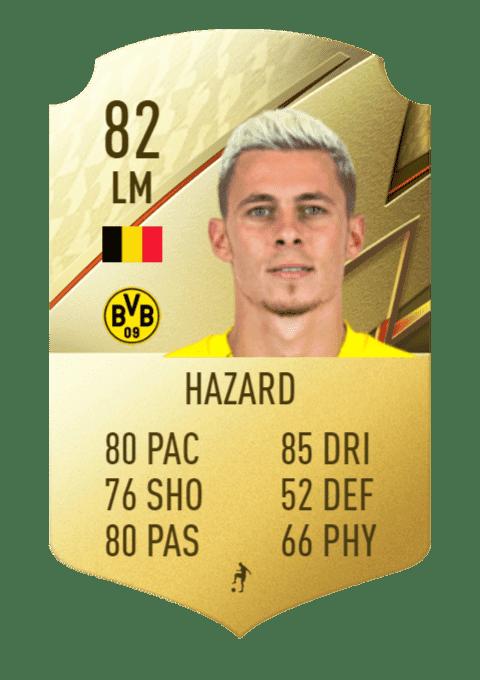 FIFA 22 medias: estas son las cartas del Borussia Dortmund Hazard