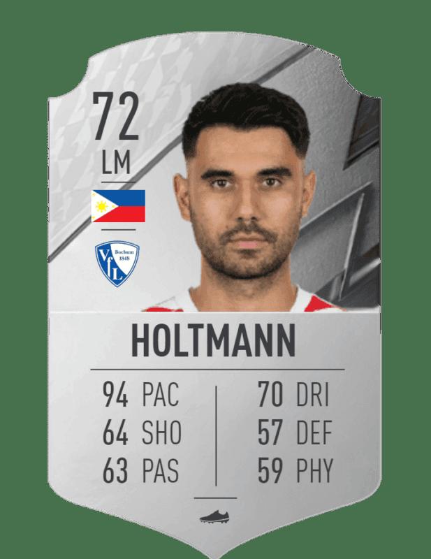 FIFA 22 medias: estos son los jugadores más rápidos de Ultimate Team y Modo Carrera Holtmann
