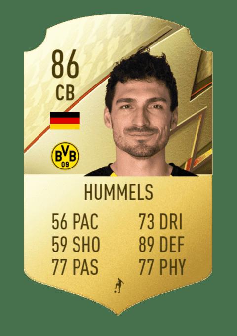 FIFA 22 medias: estos son los futbolistas con más defensa de Ultimate Team y Modo Carrera Hummels