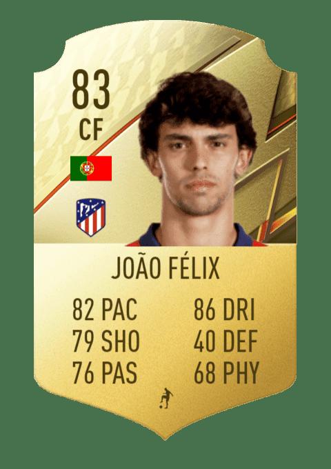 FIFA 22 medias: estas son todas las cartas del Atlético de Madrid en Ultimate Team Joao Félix