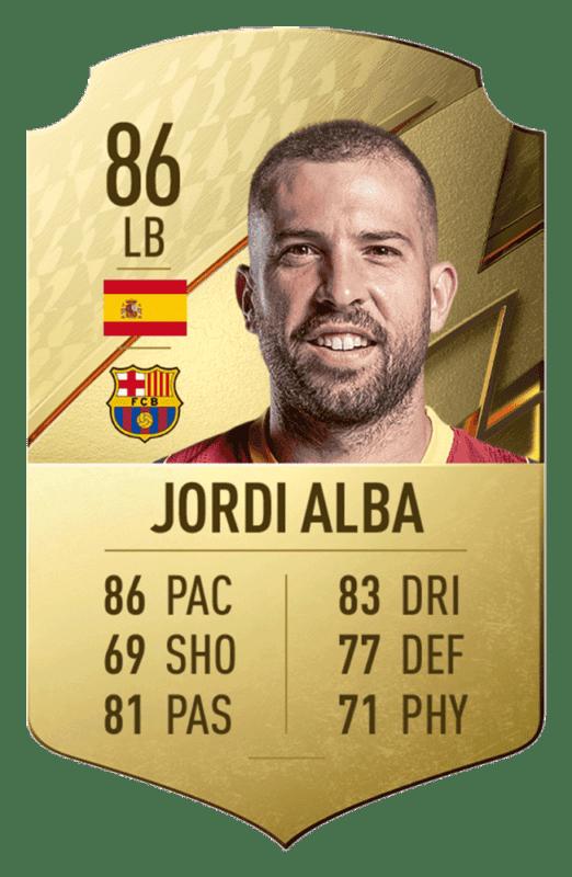 FIFA 22 medias: estos son los 20 mejores jugadores de la Liga Santander en Ultimate Team Jordi Alba