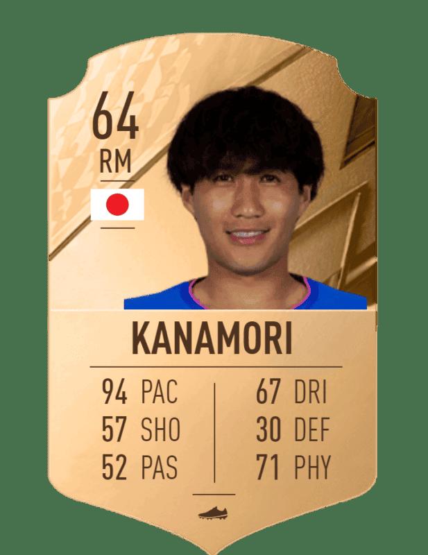 FIFA 22 medias: estos son los jugadores más rápidos de Ultimate Team y Modo Carrera Kanamori
