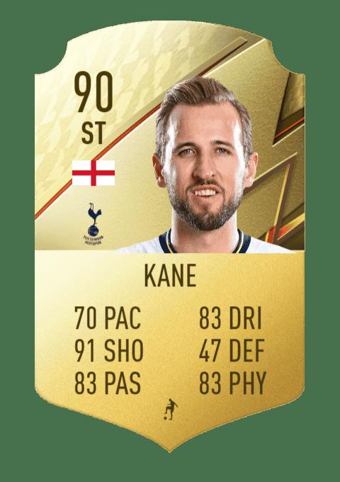 FIFA 22 medias: subidas y bajadas confirmadas de estrellas de skills y pierna mala Kane
