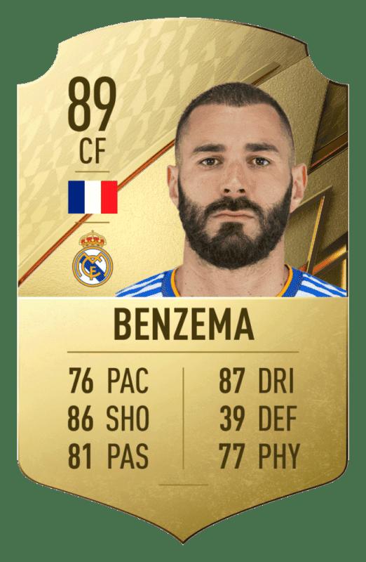 FIFA 22 medias: estos son los 20 mejores jugadores de la Liga Santander en Ultimate Team Karim Benzema