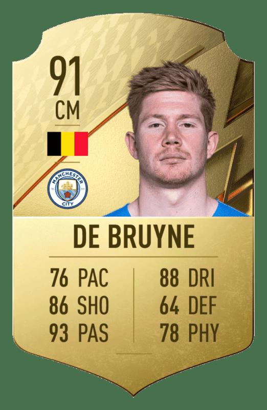 FIFA 22: revelado el top 20 de jugadores de la Premier League con mayor media Kevin De Bruyne