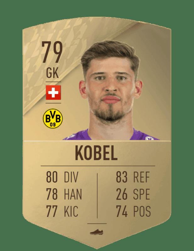 FIFA 22 medias: estas son las cartas del Borussia Dortmund Kobel