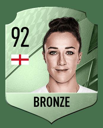 Estas son las mejores jugadoras de FIFA 22 (medias) Bronze