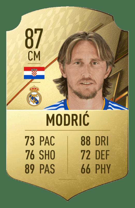 FIFA 22 medias: estos son los 20 mejores jugadores de la Liga Santander en Ultimate Team Modric