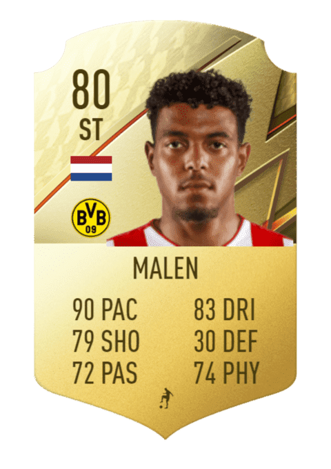FIFA 22 medias: estas son las cartas del Borussia Dortmund Malen