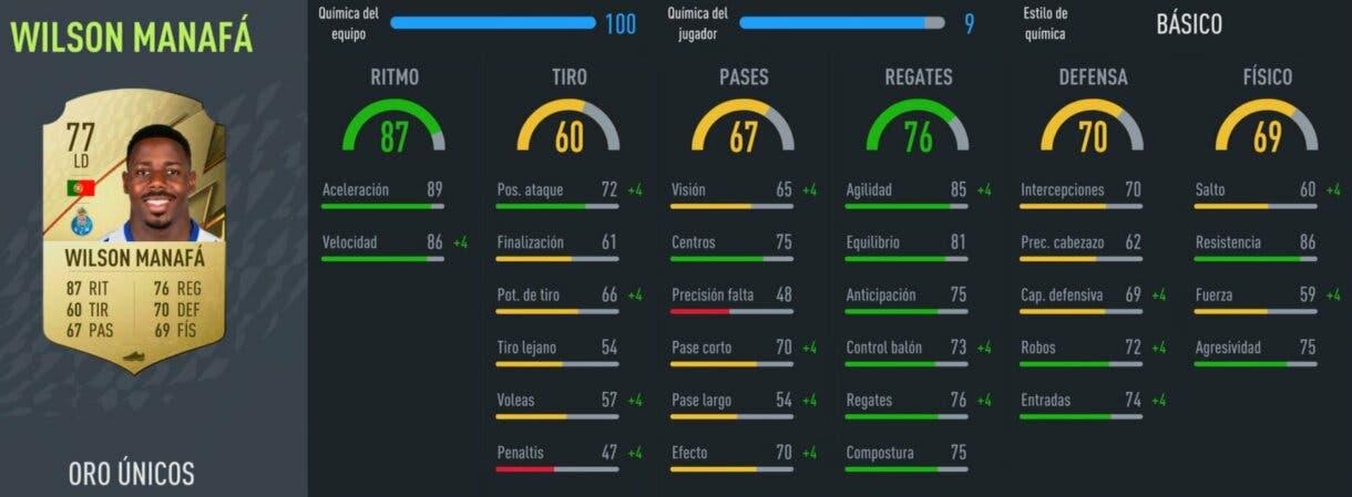 FIFA 22: defensa competitiva de bajo precio para enfrentarse a los rivales más exigentes (pueden linkearse fácilmente) Ultimate Team Stats in game de Manafá
