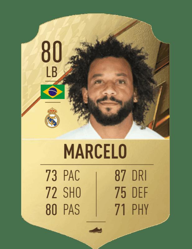 FIFA 22 medias: estas son las cartas oficiales del Real Madrid en Ultimate Team Marcelo