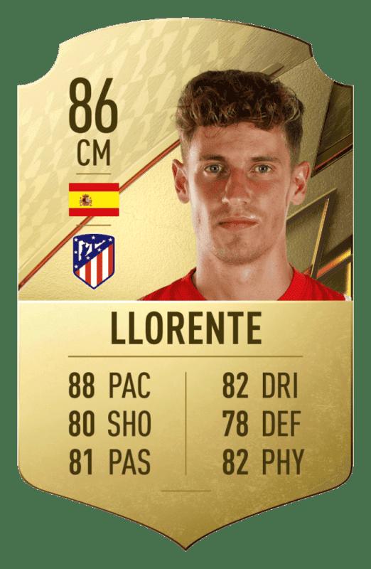 FIFA 22 medias: estos son los 20 mejores jugadores de la Liga Santander en Ultimate Team Marcos Llorente