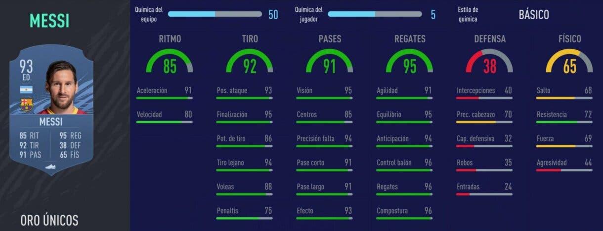 FIFA 22: las principales pérdidas de la Liga Santander en Ultimate Team Messi