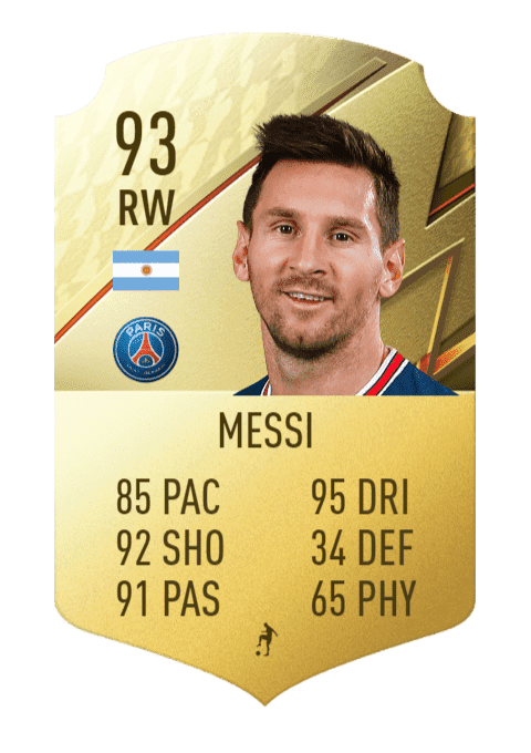 FIFA 22 medias: estos son los mejores tiradores de Ultimate Team y Modo Carrera Messi