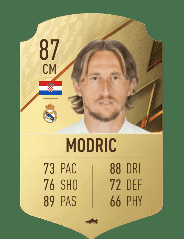 FIFA 22 medias: estas son las cartas oficiales del Real Madrid en Ultimate Team Modric