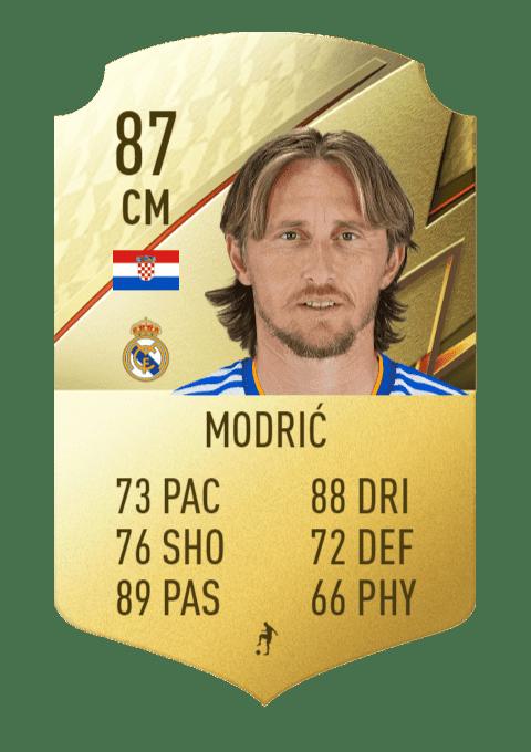FIFA 22 medias: los mejores pasadores de Ultimate Team y Modo Carrera Luka Modric