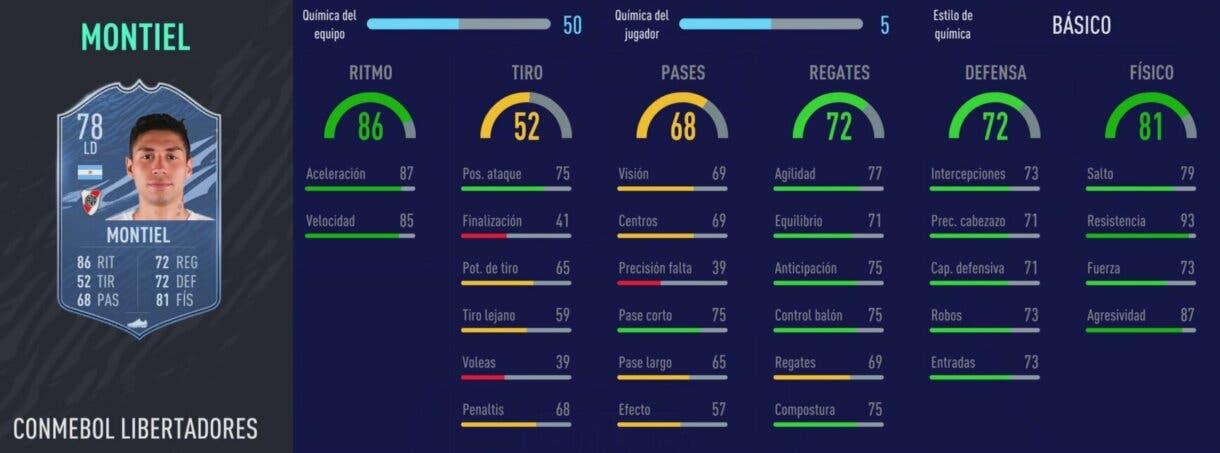 FIFA 22: fichajes muy interesantes de la Liga Santander para Ultimate Team Montiel