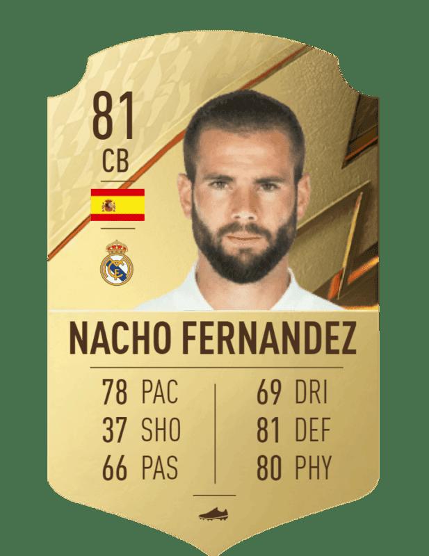 FIFA 22 medias: estas son las cartas oficiales del Real Madrid en Ultimate Team Nacho