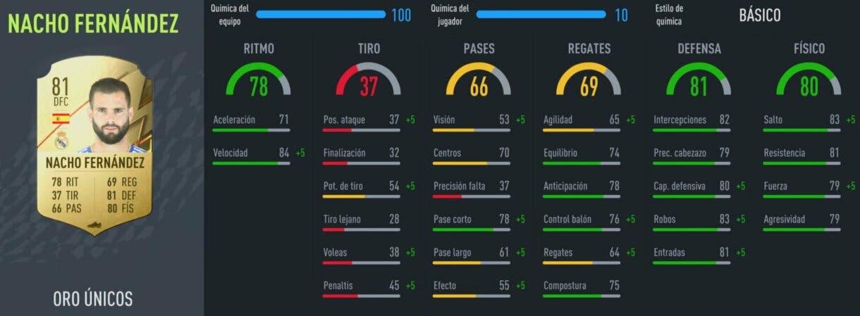 FIFA 22: los mejores centrales baratos de la Liga Santander para empezar Ultimate Team stats in game Nacho Fernández