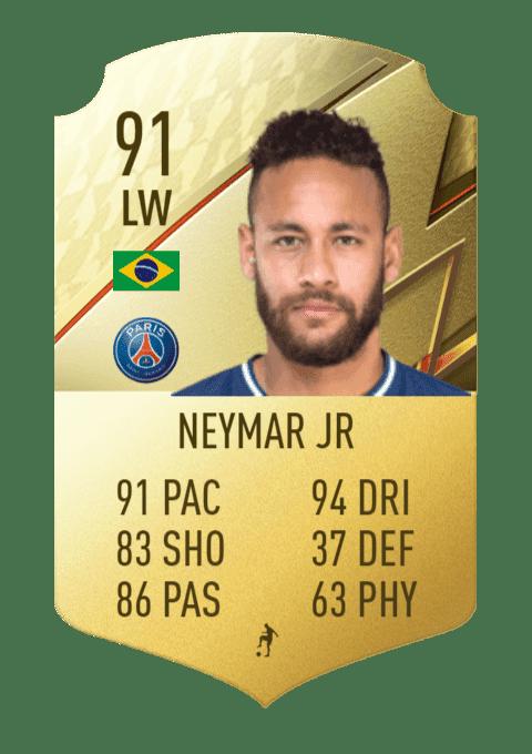 FIFA 22 medias: estas son las cartas oficiales del PSG en Ultimate Team Neymar