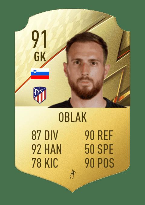 FIFA 22 medias: estas son todas las cartas del Atlético de Madrid en Ultimate Team Oblak