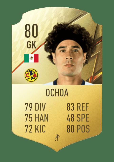 FIFA 22 medias: estas son las mejores cartas de la Primera División de México (Liga BBVA MX) Ultimate Team Guillermo Ochoa