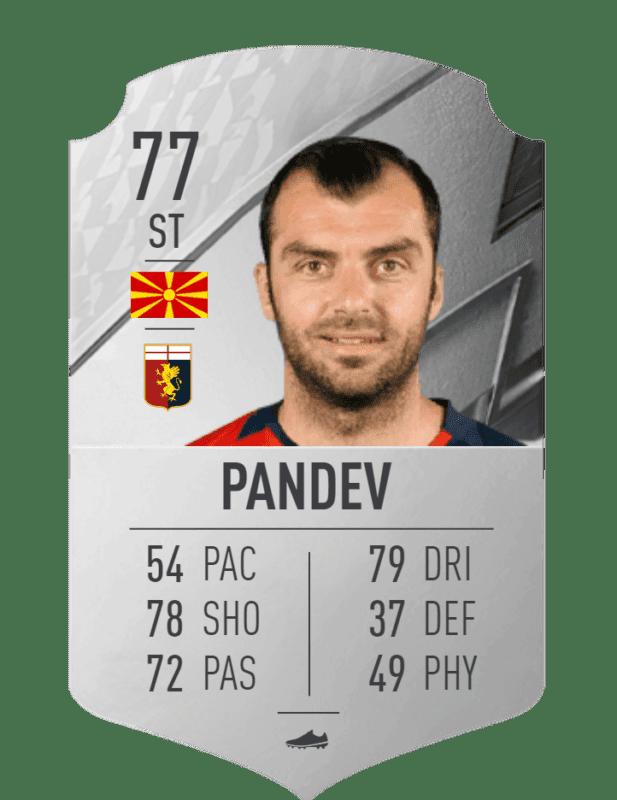 FIFA 22 medias: reveladas más cartas oficiales de Ultimate Team Pandev