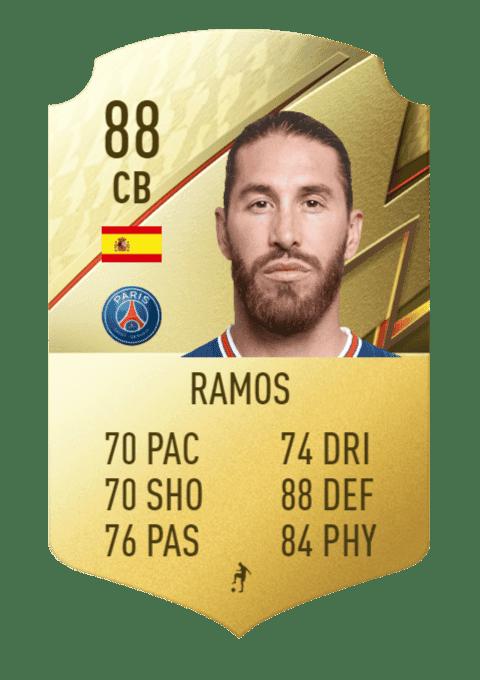 FIFA 22 medias: estos son los futbolistas con más defensa de Ultimate Team y Modo Carrera Sergio Ramos
