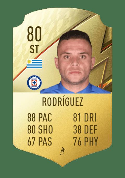 FIFA 22 medias: estas son las mejores cartas de la Primera División de México (Liga BBVA MX) Ultimate Team Rodríguez