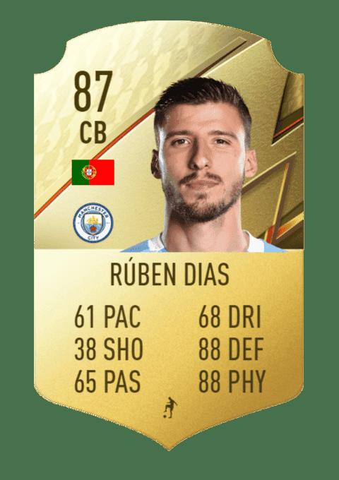 FIFA 22 medias: estos son los futbolistas con más defensa de Ultimate Team y Modo Carrera Rúben Dias