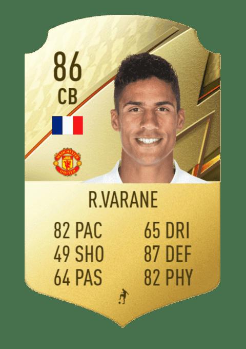 FIFA 22 medias: estos son los futbolistas con más defensa de Ultimate Team y Modo Carrera Raphaël Varane