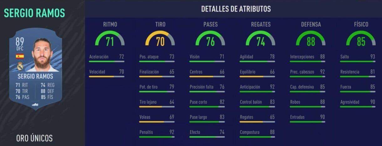 FIFA 22: las principales pérdidas de la Liga Santander en Ultimate Team Sergio Ramos
