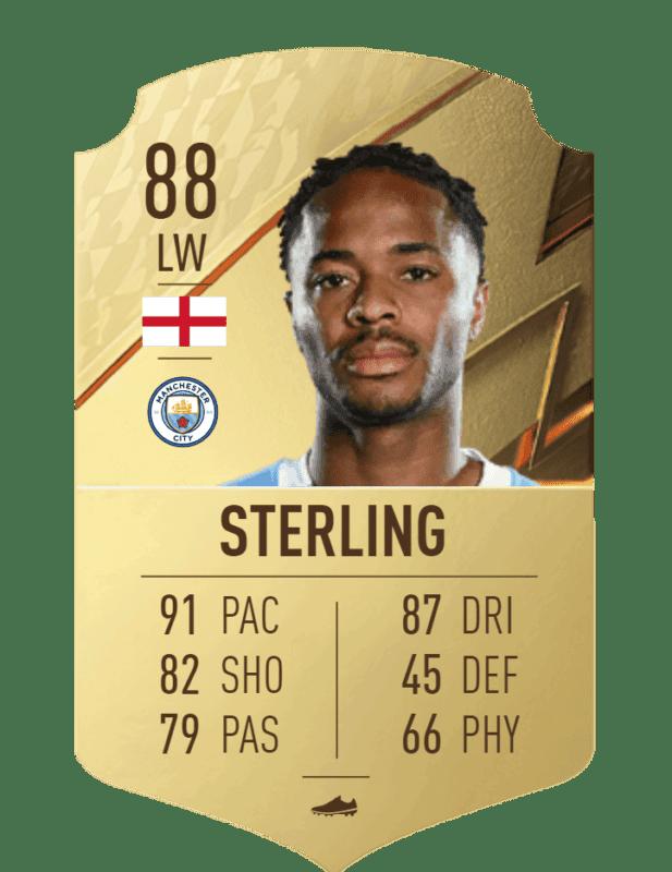 FIFA 22 medias: estas son todas las cartas reveladas del Manchester City Ultimate Team Sterling