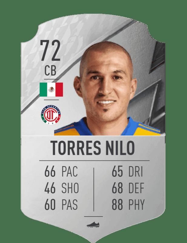 FIFA 22 medias: los jugadores con más físico en Ultimate Team y Modo Carrera Torres Nilo