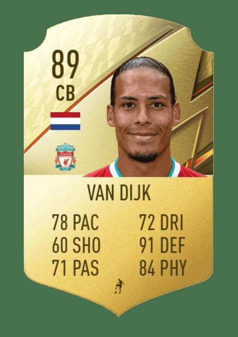 FIFA 22 medias: estos son los futbolistas con más defensa de Ultimate Team y Modo Carrera Van Dijk