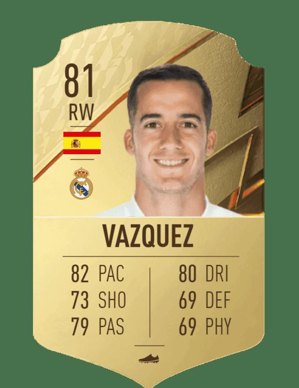 FIFA 22 medias: estas son las cartas oficiales del Real Madrid en Ultimate Team Lucas Vázquez