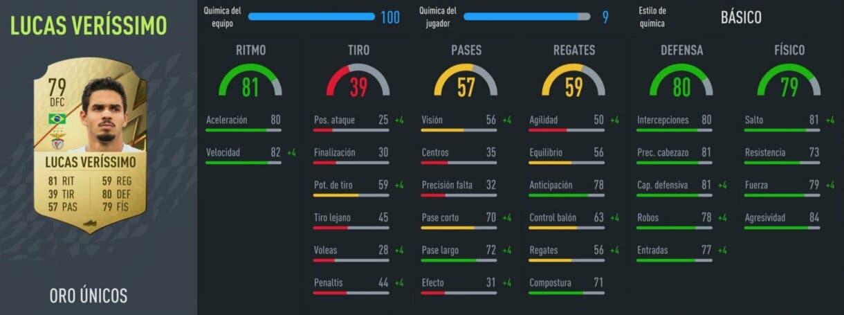 FIFA 22: defensa competitiva de bajo precio para enfrentarse a los rivales más exigentes (pueden linkearse fácilmente) Ultimate Team Stats in game de Lucas Veríssimo
