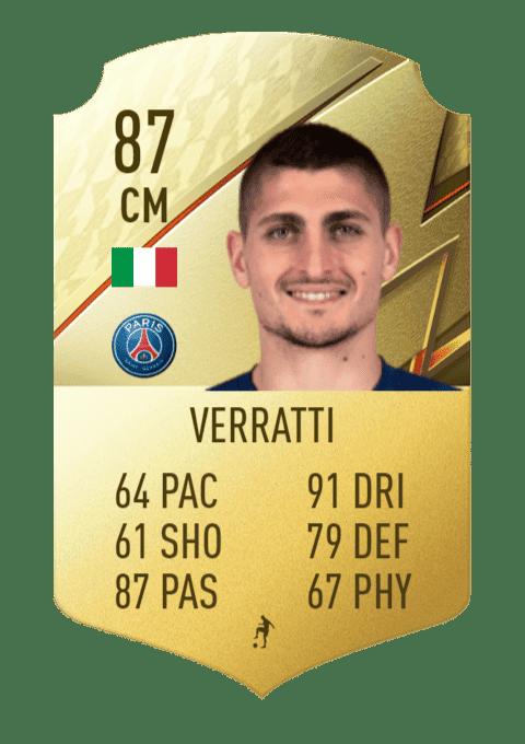 FIFA 22 medias: estas son las cartas oficiales del PSG en Ultimate Team Marco Verratti