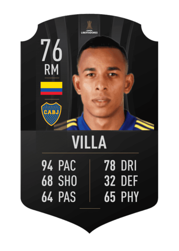 FIFA 22 medias: estos son los jugadores más rápidos de Ultimate Team y Modo Carrera Villa