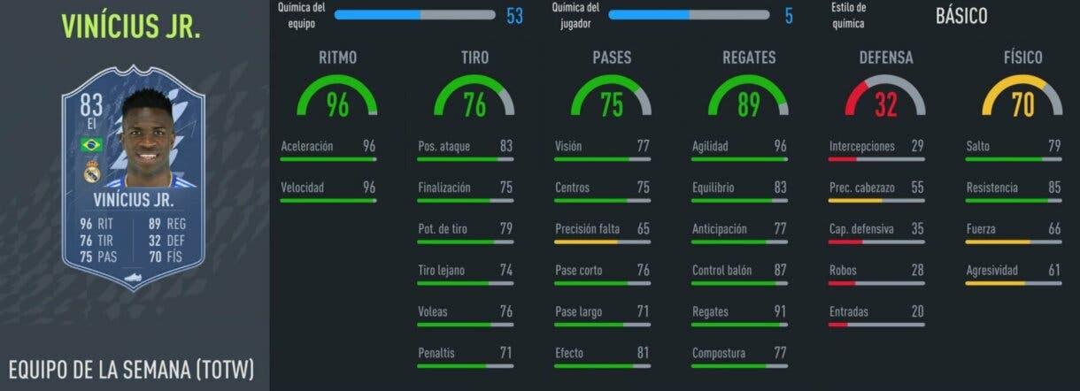 FIFA 22: Vinícius y Salah destacan en el primer Equipo de la Semana (TOTW 1) Ultimate Team Vinícius IF