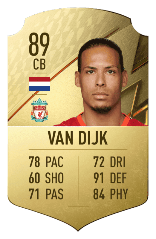 FIFA 22: revelado el top 20 de jugadores de la Premier League con mayor media Virgil van Dijk